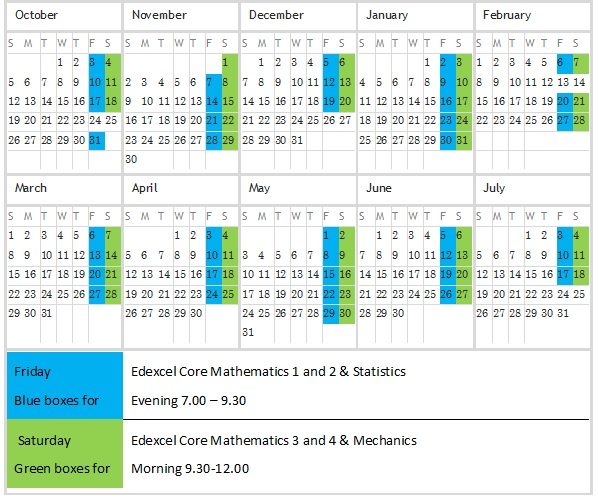 Online Tutorials for Edexcel 'AS' and 'A' Level Core Mathematics